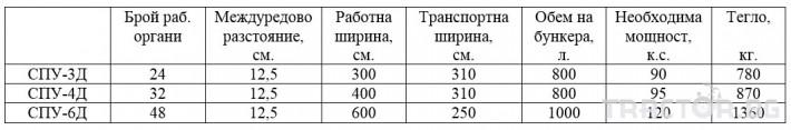 Сеялки ЛИДА СПУ 1 - Трактор БГ