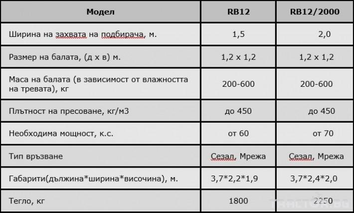 Сламопреси Wolagri NAVIGATOR RB 12 10